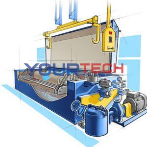 Roller washing machine (painting press)