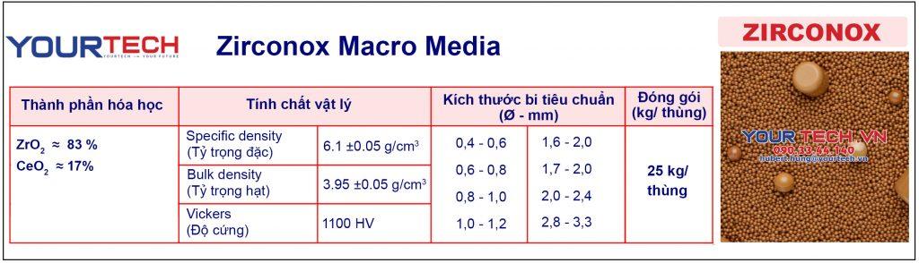 Thông số kỹ thuật chung cho bi nghiền Zirocnox Micro